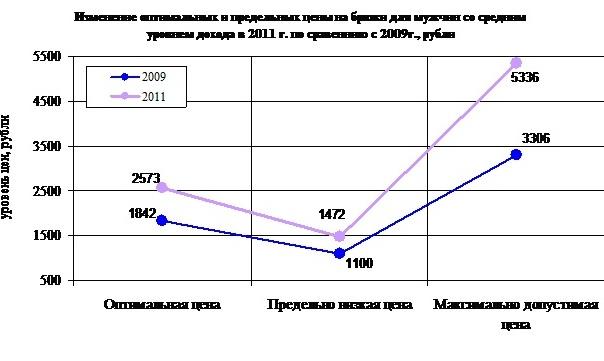 odezda2011_10