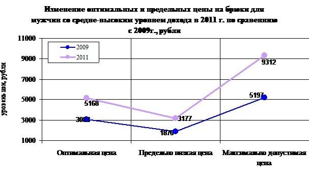 odezda2011_11