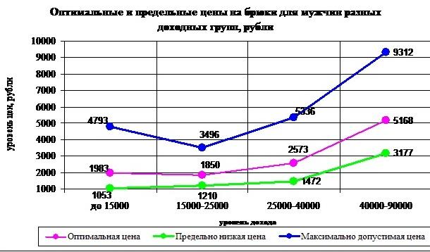 odezda2011_6