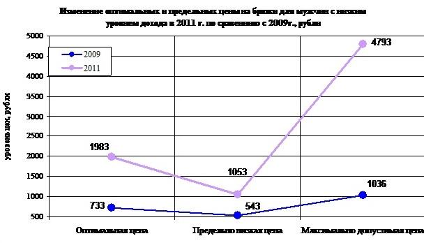 odezda2011_8