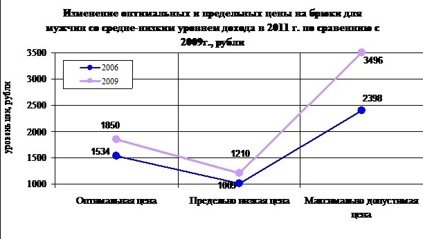 odezda2011_9